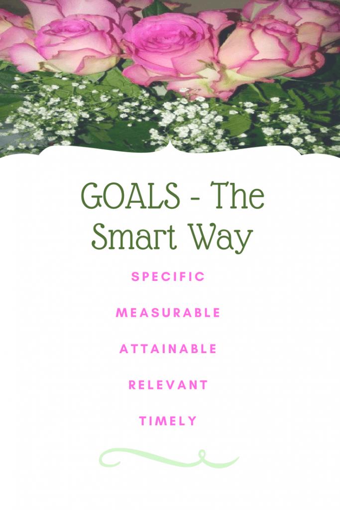 Smart goals goal setting
