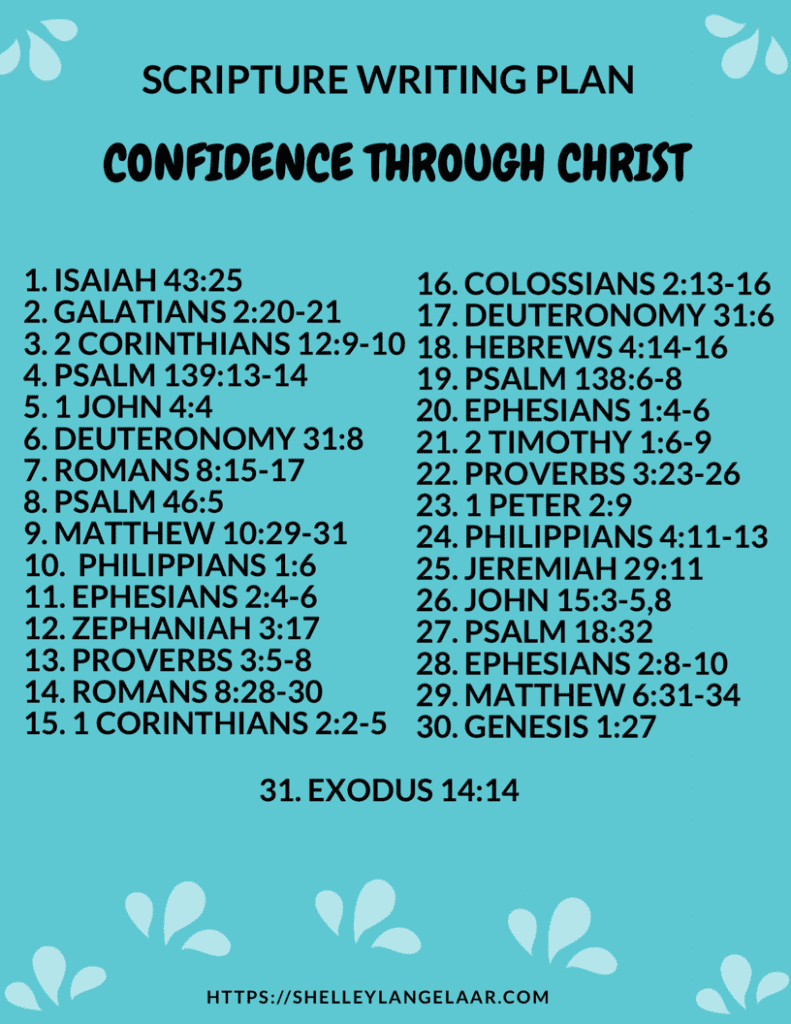 You are not enough- confidence Through Christ